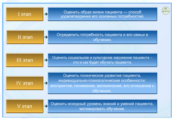 GrebennikOn - электронная библиотека статей по маркетингу ...