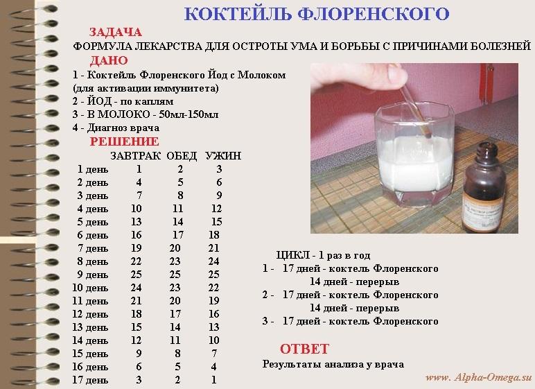 Что будет если беременной выпить молоко с йодом 81