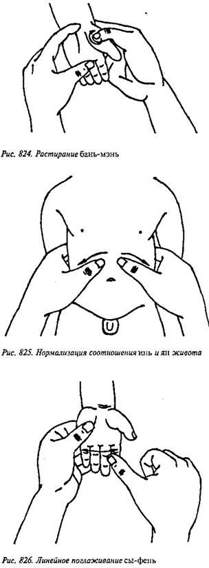 Как вызвать рвоту схема